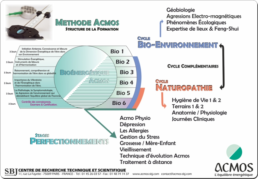 ACMOS-bioenergy-bioenergetic-quantic-medicine-natural-holistic-alternative-therapy-wellness-antenna-hypnosis-emdr-nlp-training-courses- charlotte-camguilhem